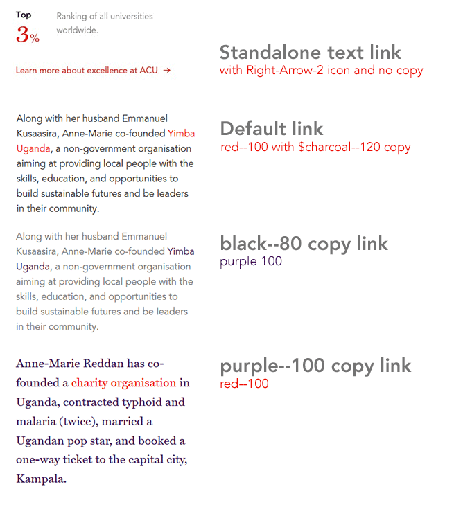 text link smaples